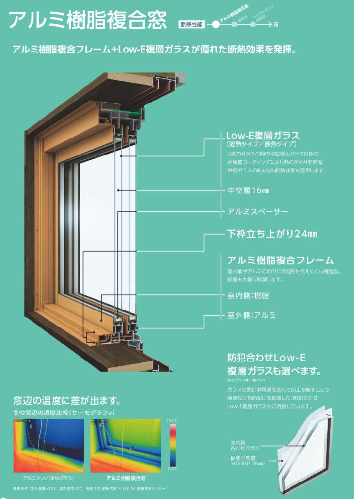 窓もカスタマイズ出来る時代ー3
