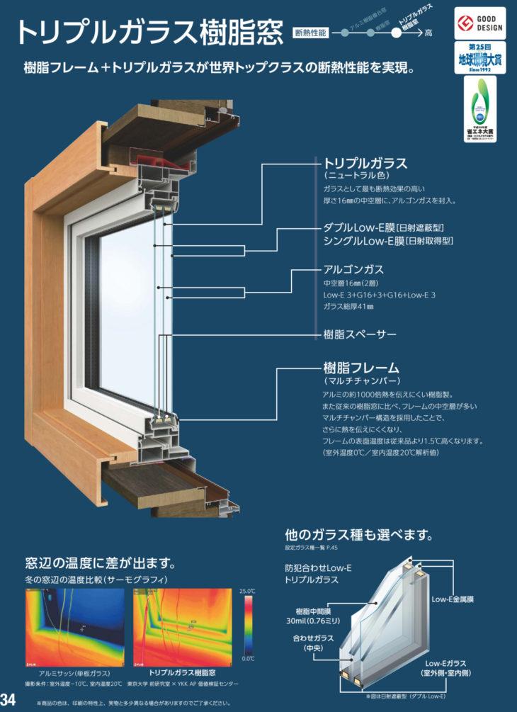 窓もカスタマイズ出来る時代-2
